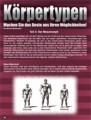 Körpertypen. Machen Sie das Beste  aus Ihren Möglichkeiten! Teil 3: Der Mesomorph. Von Berend Breitenstein.