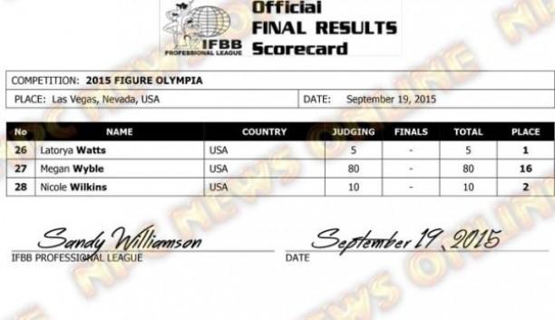 scorecard_fig2_0