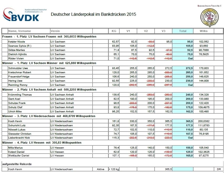 lpk_bank2015