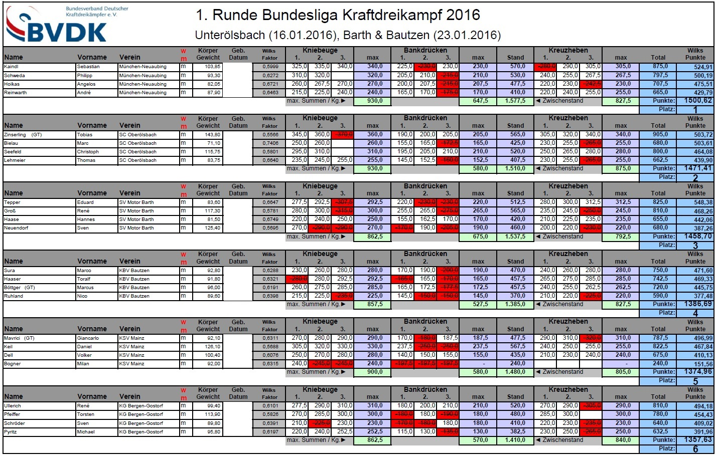 erg_kdk_bundesliga1_2016