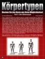 Körpertypen. Machen Sie das beste aus Ihren Möglichkeiten! Teil 1: Der Ektomorph. Von Berend Breitenstein.